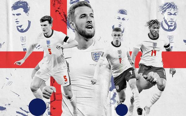 biệt danh đội tuyển Anh